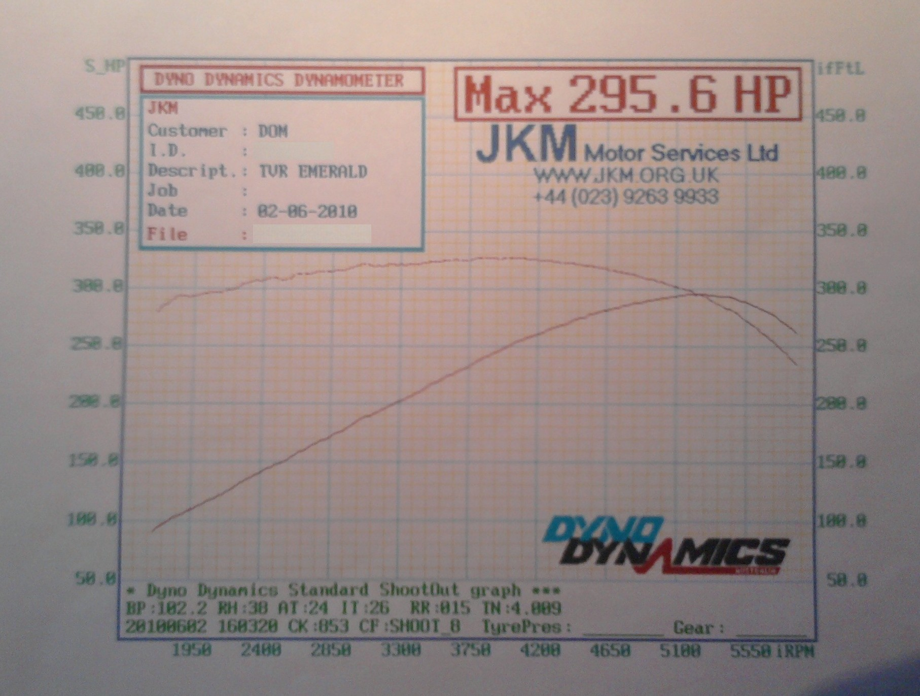 TVR%20RR%20graph Interesting Tvr Griffith 500 Ignition Timing Cars Trend